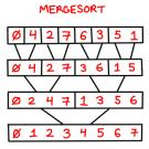 Merge sort solution
